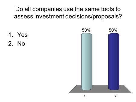 Do all companies use the same tools to assess investment decisions/proposals? 1.Yes 2.No.