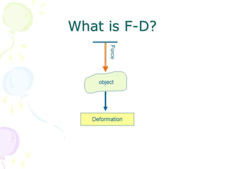 What is F-D? Force object Deformation.