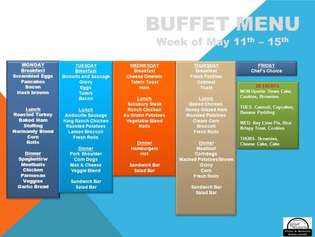 BUFFET MENU Week of May 11 th – 15 th MONDAY Breakfast Scrambled Eggs Pancakes Bacon Hash browns Lunch Roasted Turkey Baked Ham Stuffing Normandy Blend.