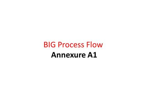 BIG Process Flow Annexure A1. Call for Proposals Opens Call for Proposals Closes BIG Partners assigned proposals to review Preliminary screening by BIG.