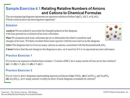 Sample Exercise 4.1 Relating Relative Numbers of Anions and Cations to Chemical Formulas The accompanying diagram represents an aqueous solution of either.