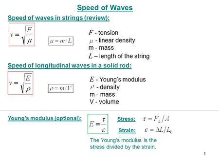 Speed of Waves Speed of waves in strings (review): Speed of longitudinal waves in a solid rod: E - Young's modulus - density m - mass V - volume F - tension.