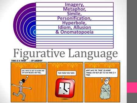 Figurative Language Imagery, Metaphor, Simile, Personification,