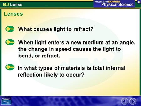 19.2 Lenses Lenses What causes light to refract? When light enters a new medium at an angle, the change in speed causes the light to bend, or refract.
