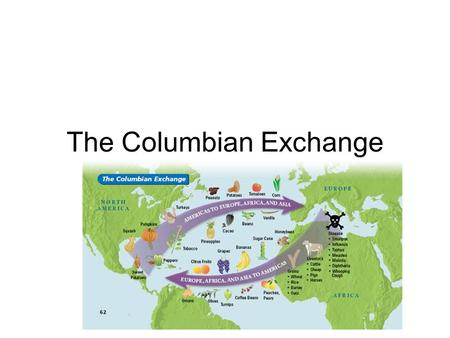 The Columbian Exchange. The global transfer of foods, plants & animals during the colonization of the Americas The exchange of crops across Atlantic caused.