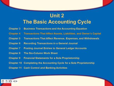0 Glencoe Accounting Unit 2 Chapter 4 Copyright © by The McGraw-Hill Companies, Inc. All rights reserved. Unit 2 The Basic Accounting Cycle Chapter 3 Business.