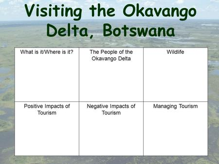 Visiting the Okavango Delta, Botswana What is it/Where is it?The People of the Okavango Delta Wildlife Positive Impacts of Tourism Negative Impacts of.