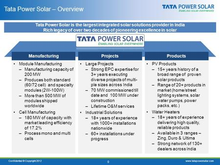 Confidential © Copyright 2012www.tatapowersolar.com 0 Tata Power Solar – Overview Tata Power Solar is the largest integrated solar solutions provider in.