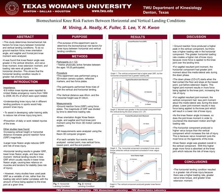 TWU Department of Kinesiology Denton, Texas TWU Biomechanics Laboratory TWU Biomechanics Laboratory TWU Biomechanics Laboratory Biomechanical Knee Risk.