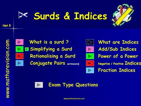 Surds & Indices  What is a surd ?