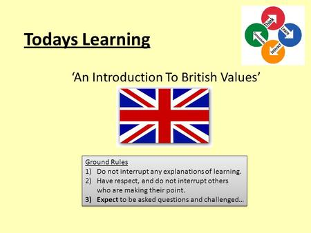 Todays Learning 'An Introduction To British Values' Ground Rules 1)Do not interrupt any explanations of learning. 2)Have respect, and do not interrupt.