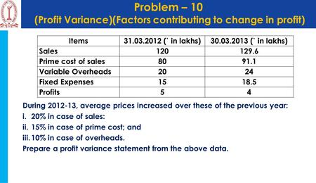 Problem – 10 (Profit Variance)(Factors contributing to change in profit) During 2012-13, average prices increased over these of the previous year: i.20%