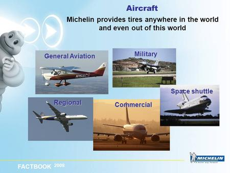 FACTBOOK 2008 Aircraft Michelin provides tires anywhere in the world and even out of this world General Aviation Military Commercial Regional Space shuttle.
