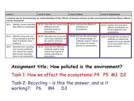 Assignment title; How polluted is the environment?