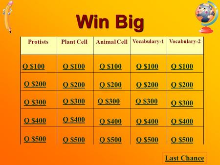 Win Big ProtistsPlant CellAnimal Cell Vocabulary-2 Q $100 Q $200 Q $300 Q $400 Q $500 Q $100 Q $200 Q $300 Q $400 Q $500 Last Chance Vocabulary-1.