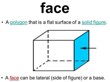 Face A polygon that is a flat surface of a solid figure.polygonsolid figure A face can be lateral (side of figure) or a base.