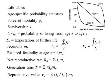 Life tables Age-specific probability statistics Force of mortality q x Survivorship l x l y / l x = probability of living from age x to age y Fecundity.