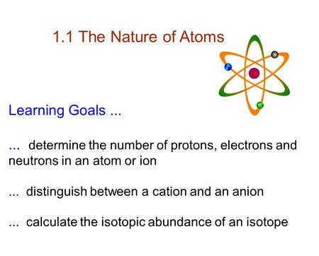 1.1 The Nature of Atoms Learning Goals...... determine the number of protons, electrons and neutrons in an atom or ion... distinguish between a cation.