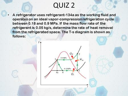 QUIZ 2 A refrigerator uses refrigerant-134a as the working fluid and operates on an ideal vapor-compression refrigeration cycle between 0.18 and 0.9 MPa.