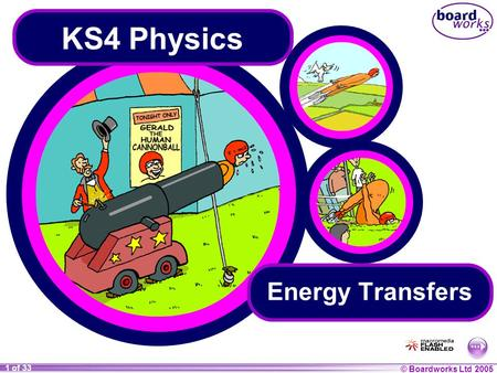 KS4 Physics Energy Transfers.