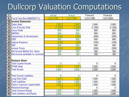 Dullcorp Valuation Computations. load dullcorp_ga_data.xls local drive c:/program files/eval2 program files/thomson research saved data/ local drive c:/program.