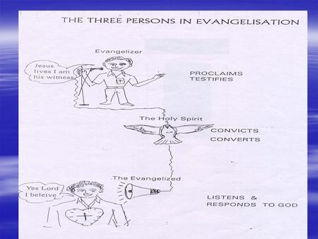 Holy sprit is a person, 3 persons in evangelization.