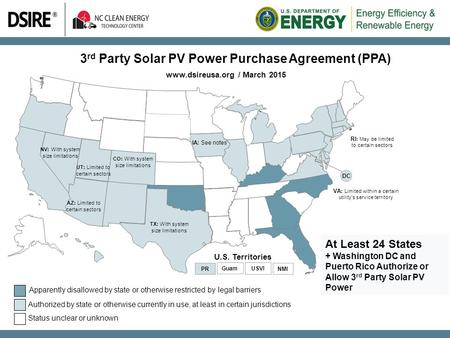 3rd Party Solar PV Power Purchase Agreement (PPA)
