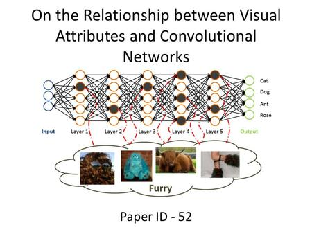 On the Relationship between Visual Attributes and Convolutional Networks Paper ID - 52.