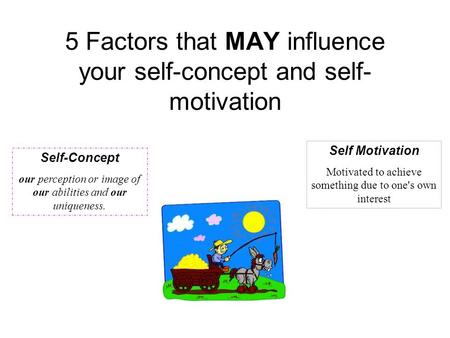 5 Factors that MAY influence your self-concept and self- motivation Self-Concept our perception or image of our abilities and our uniqueness. Self Motivation.