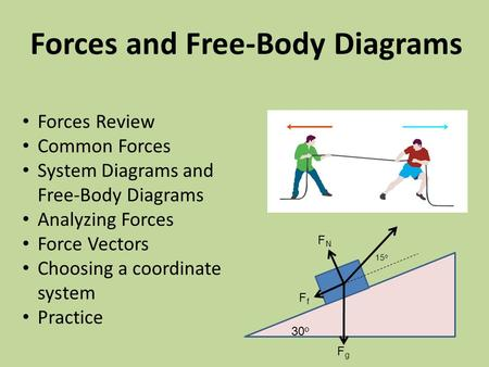 Forces and Free-Body Diagrams