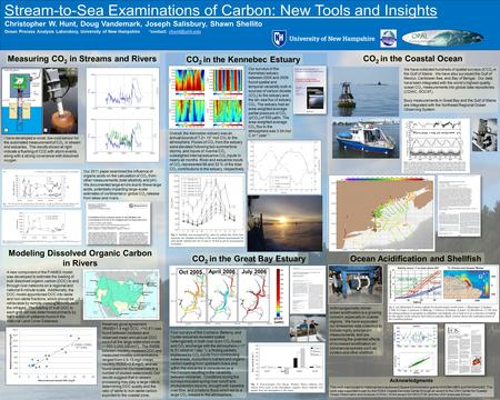 Christopher W. Hunt, Doug Vandemark, Joseph Salisbury, Shawn Shellito Ocean Process Analysis Laboratory, University of New Hampshire *contact: