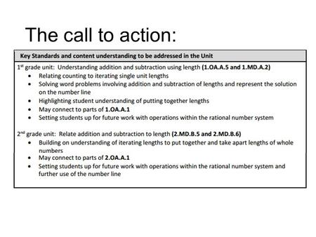 The call to action:. Understanding addition and subtraction There is a lot of important work to be done to ensure that students understand addition and.