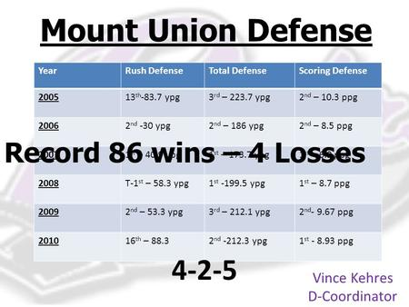 Mount Union Defense Vince Kehres D-Coordinator YearRush DefenseTotal DefenseScoring Defense 200513 th -83.7 ypg3 rd – 223.7 ypg2 nd – 10.3 ppg 20062 nd.