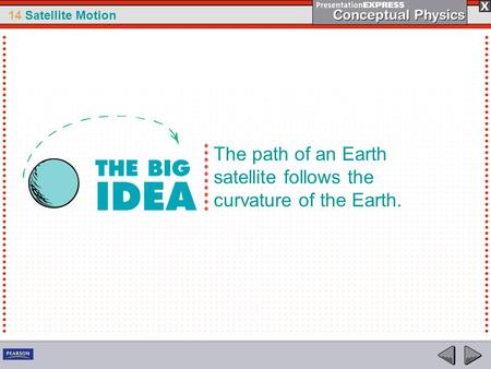 14 Satellite Motion The path of an Earth satellite follows the curvature of the Earth.