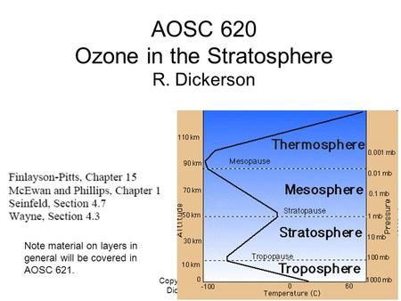 Copyright © 2010 R. R. Dickerson & Z.Q. Li 1 AOSC 620 Ozone in the Stratosphere R. Dickerson Note material on layers in general will be covered in AOSC.