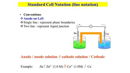 Standard Cell Notation (line notation)