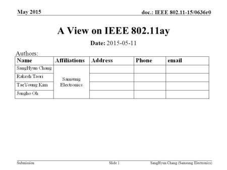 Submission doc.: IEEE 802.11-15/0636r0 May 2015 SangHyun Chang (Samsung Electronics)Slide 1 A View on IEEE 802.11ay Date: 2015-05-11 Authors: