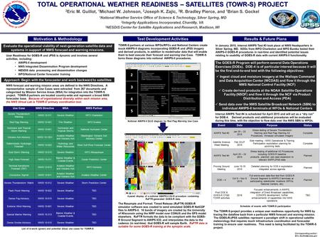 TOTAL OPERATIONAL WEATHER READINESS – SATELLITES (TOWR-S) PROJECT Corresponding author: User Readiness for GOES-R and JPSS is dynamic.