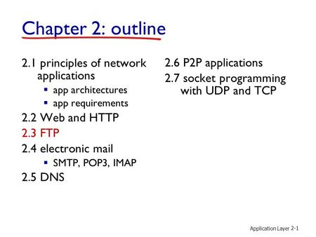 Application Layer 2-1 Chapter 2: outline 2.1 principles of network applications  app architectures  app requirements 2.2 Web and HTTP 2.3 FTP 2.4 electronic.