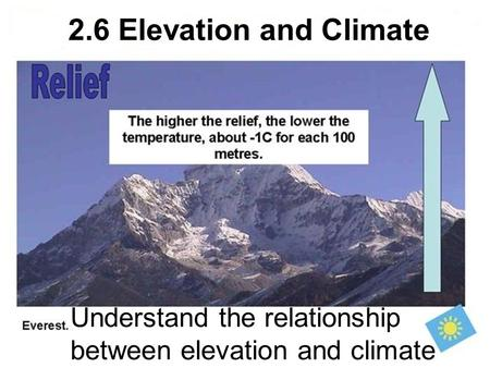 Understand the relationship between elevation and climate
