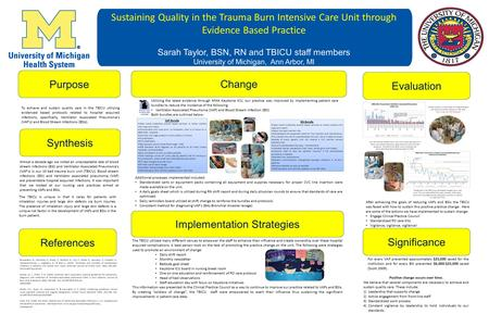 Sustaining Quality in the Trauma Burn Intensive Care Unit through Evidence Based Practice Sarah Taylor, BSN, RN and TBICU staff members University of Michigan,