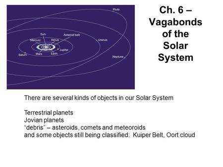 "Ch. 6 – Vagabonds of the Solar System There are several kinds of objects in our Solar System Terrestrial planets Jovian planets ""debris"" – asteroids, comets."