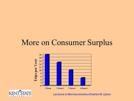 Lectures in Microeconomics-Charles W. Upton More on Consumer Surplus.