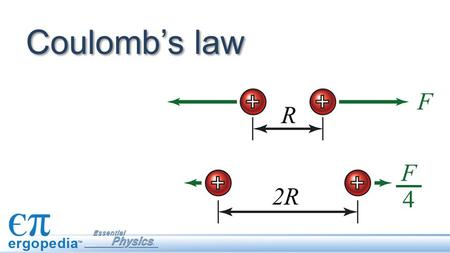 Coulomb's law. Objectives Describe the historical development of the concepts of electromagnetic force. Describe and calculate how the magnitude of the.