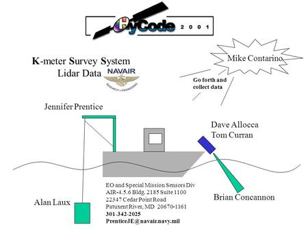 K-meter Survey System Lidar Data Jennifer Prentice Dave Allocca Tom Curran Brian Concannon Alan Laux Go forth and collect data EO and Special Mission Sensors.