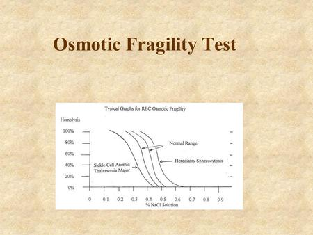 Osmotic Fragility Test. Osmotic fragility Definition: –Osmotic fragility is a test to measures red blood cell (RBC) resistance to hemolysis when exposed.