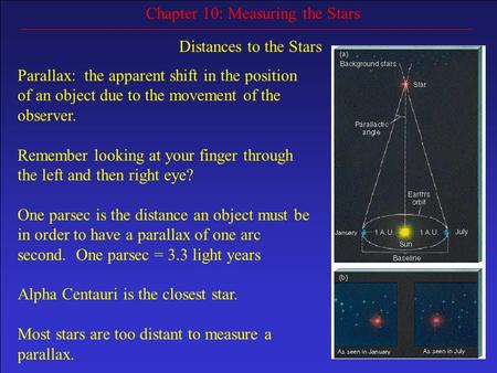 Chapter 10: Measuring the Stars Distances to the Stars Parallax: the apparent shift in the position of an object due to the movement of the observer. Remember.
