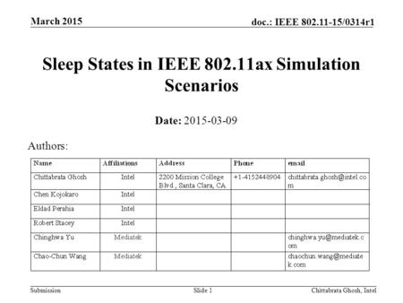 Submission doc.: IEEE 802.11-15/0314r1 Sleep States in IEEE 802.11ax Simulation Scenarios March 2015 Chittabrata Ghosh, IntelSlide 1 Date: 2015-03-09 Authors: