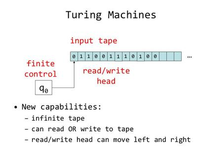 Turing Machines New capabilities: –infinite tape –can read OR write to tape –read/write head can move left and right 0 11001 1 10 1 00 q0q0 input tape.