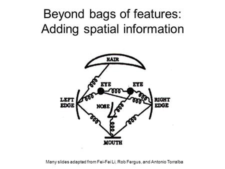 Beyond bags of features: Adding spatial information Many slides adapted from Fei-Fei Li, Rob Fergus, and Antonio Torralba.